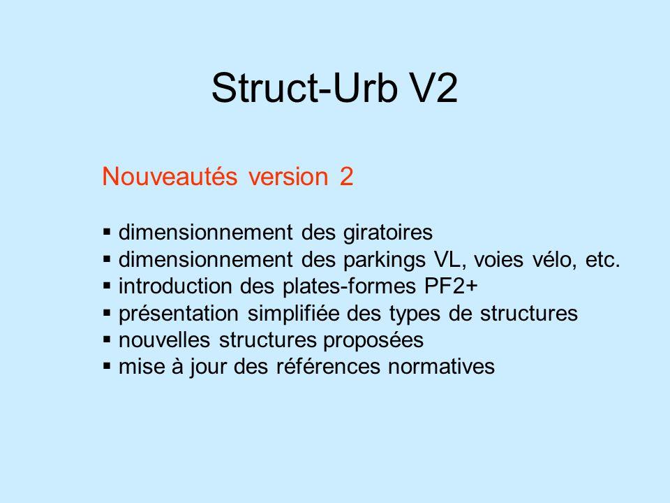 Struct-Urb V2 Nouveautés version 2 dimensionnement des giratoires