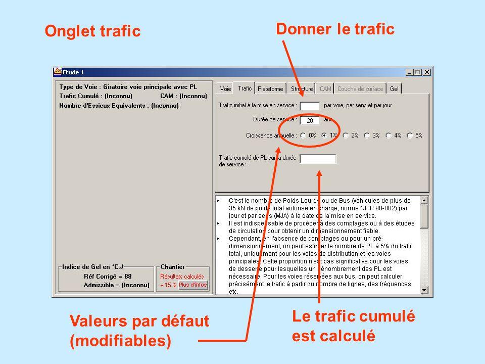 Onglet trafic Donner le trafic Valeurs par défaut (modifiables) Le trafic cumulé est calculé