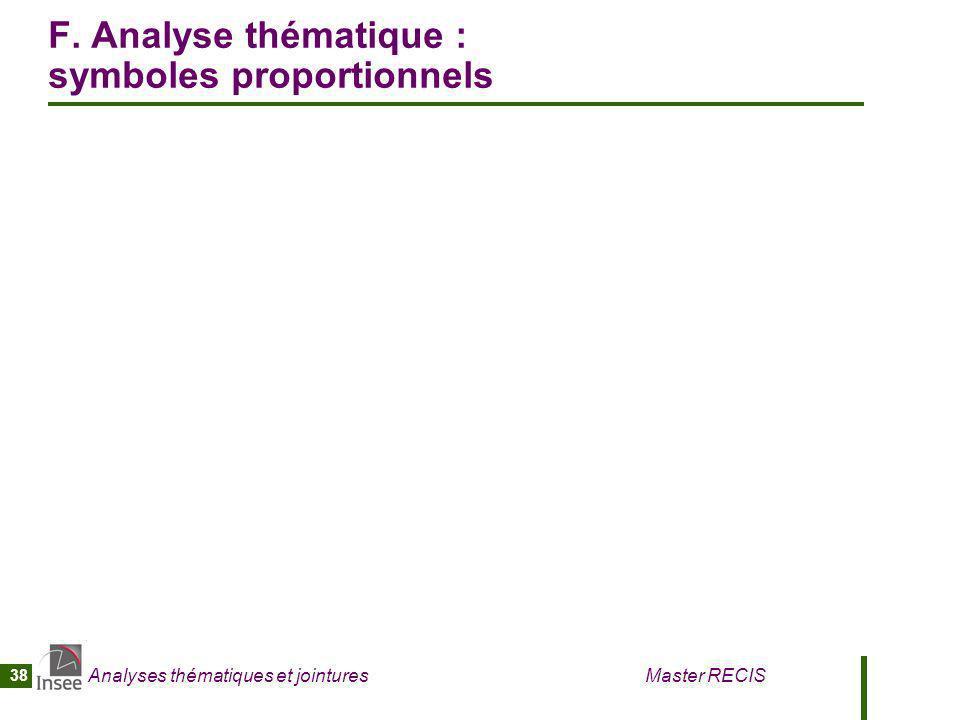 F. Analyse thématique : symboles proportionnels