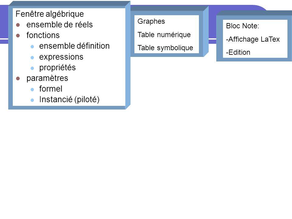 Fenêtre algébrique ensemble de réels fonctions ensemble définition