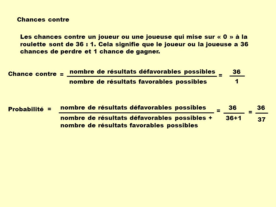 Chances contre