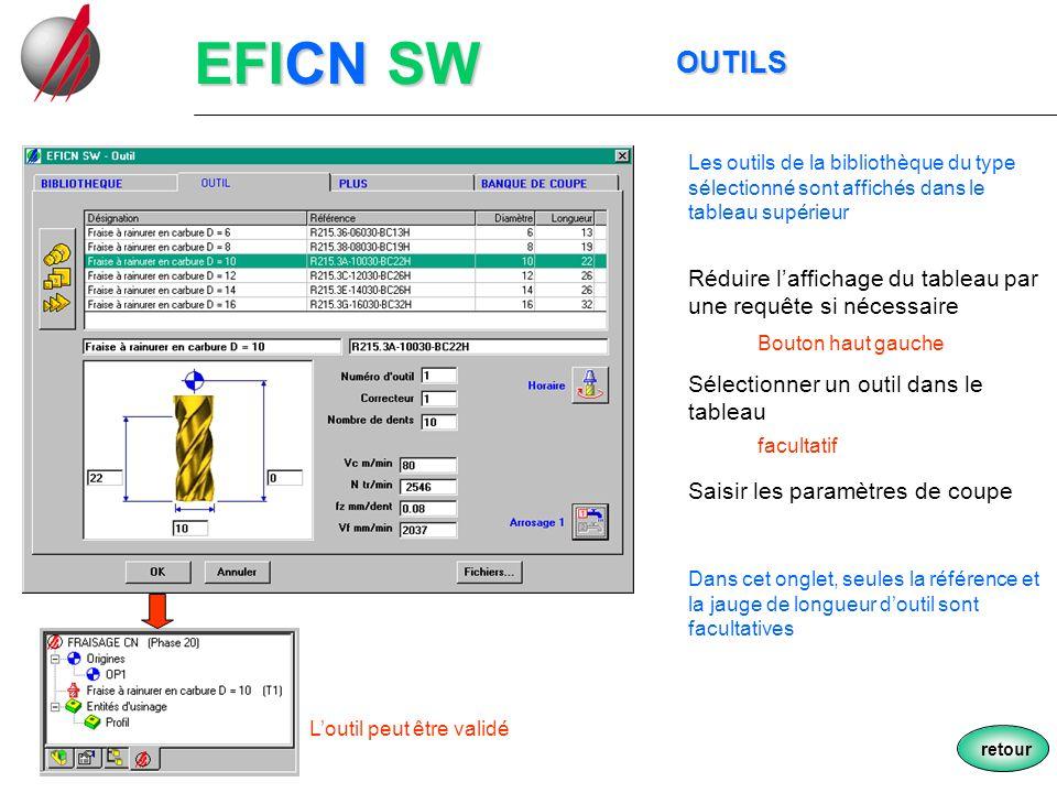 EFICN SW OUTILS. Les outils de la bibliothèque du type sélectionné sont affichés dans le tableau supérieur.