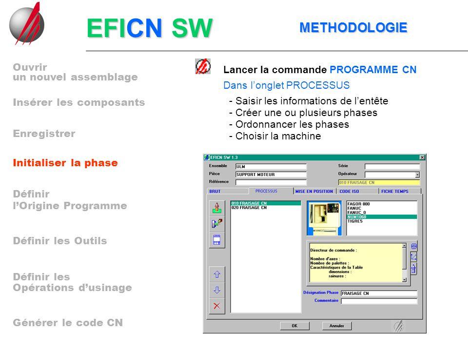 EFICN SW METHODOLOGIE Ouvrir Lancer la commande PROGRAMME CN