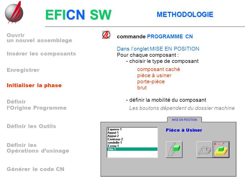 EFICN SW METHODOLOGIE Ouvrir commande PROGRAMME CN