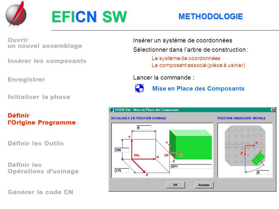 EFICN SW METHODOLOGIE Ouvrir Insérer un système de coordonnées