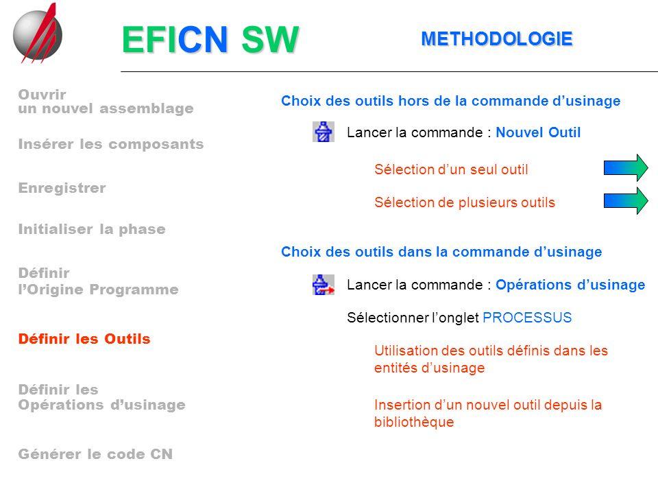EFICN SW METHODOLOGIE Ouvrir