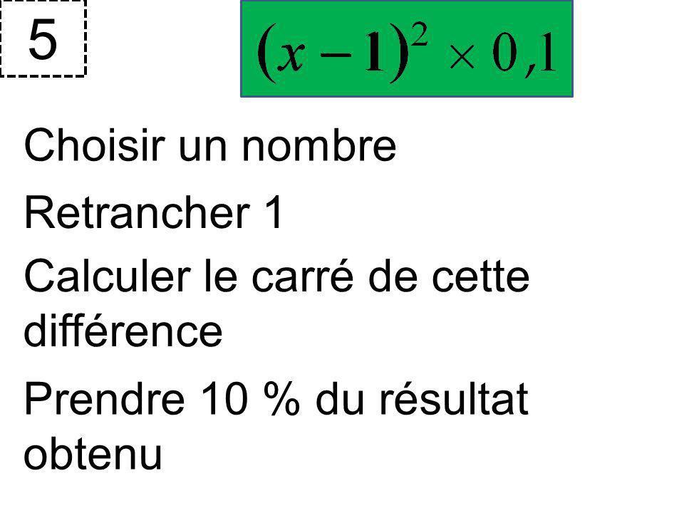 5 Choisir un nombre Retrancher 1 Calculer le carré de cette différence