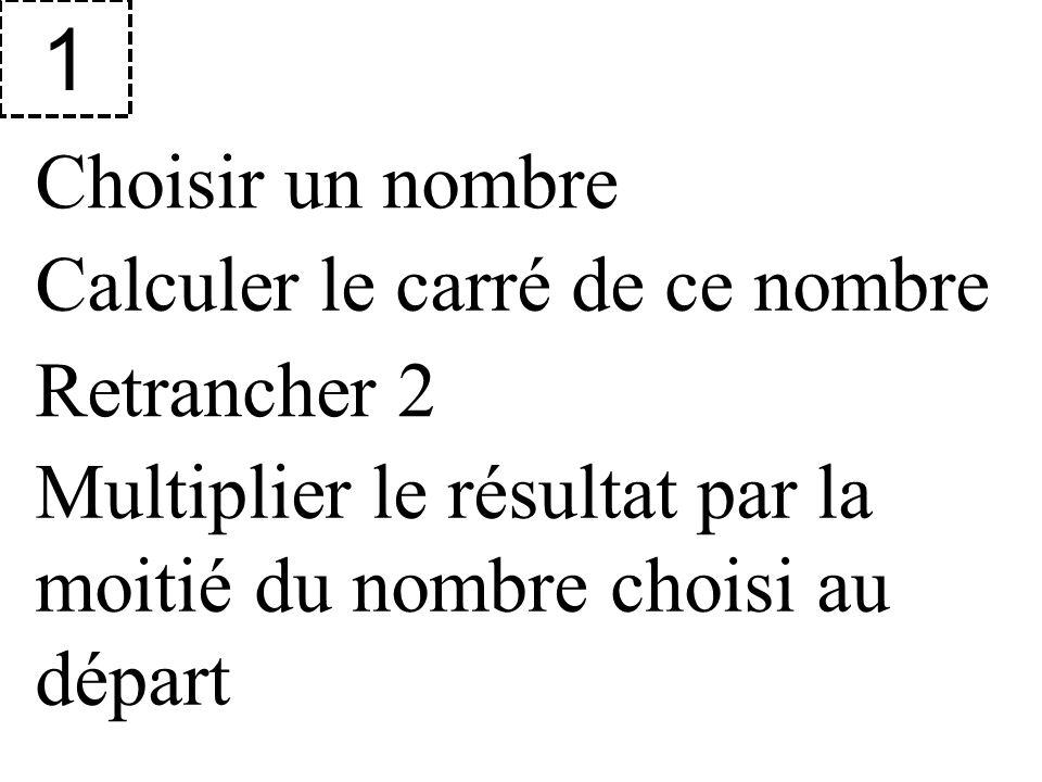 1 Choisir un nombre Calculer le carré de ce nombre Retrancher 2
