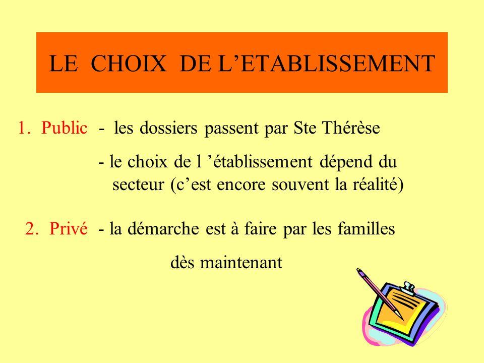 LE CHOIX DE L'ETABLISSEMENT