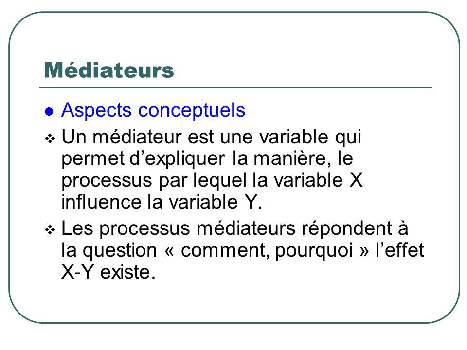 Médiateurs Aspects conceptuels