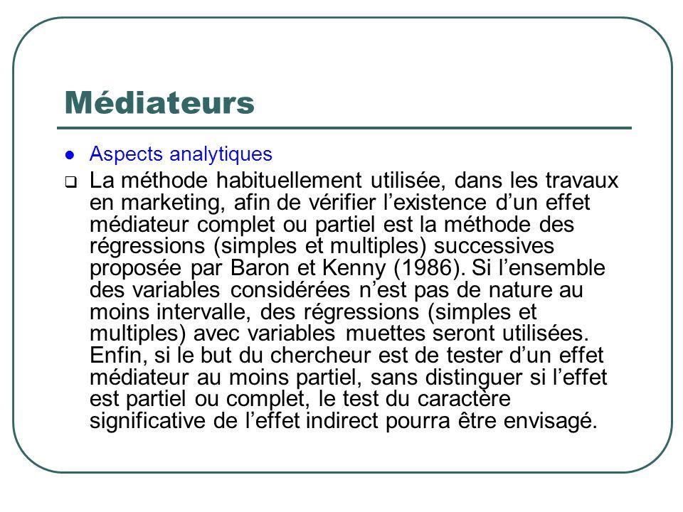 Médiateurs Aspects analytiques.