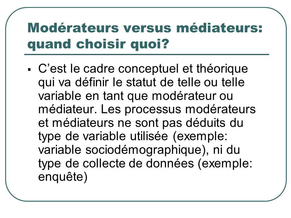 Modérateurs versus médiateurs: quand choisir quoi