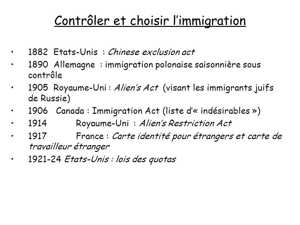 Contrôler et choisir l'immigration
