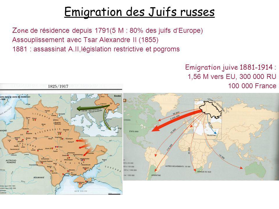 Emigration des Juifs russes
