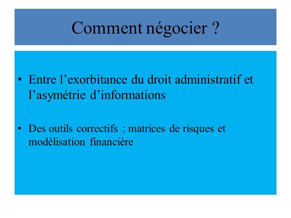 Comment négocier Entre l'exorbitance du droit administratif et l'asymétrie d'informations.
