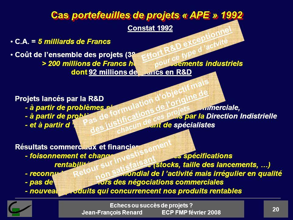 Cas portefeuilles de projets « APE » 1992