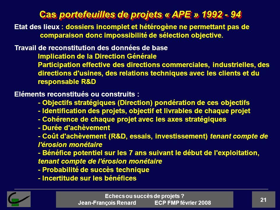Cas portefeuilles de projets « APE » 1992 - 94