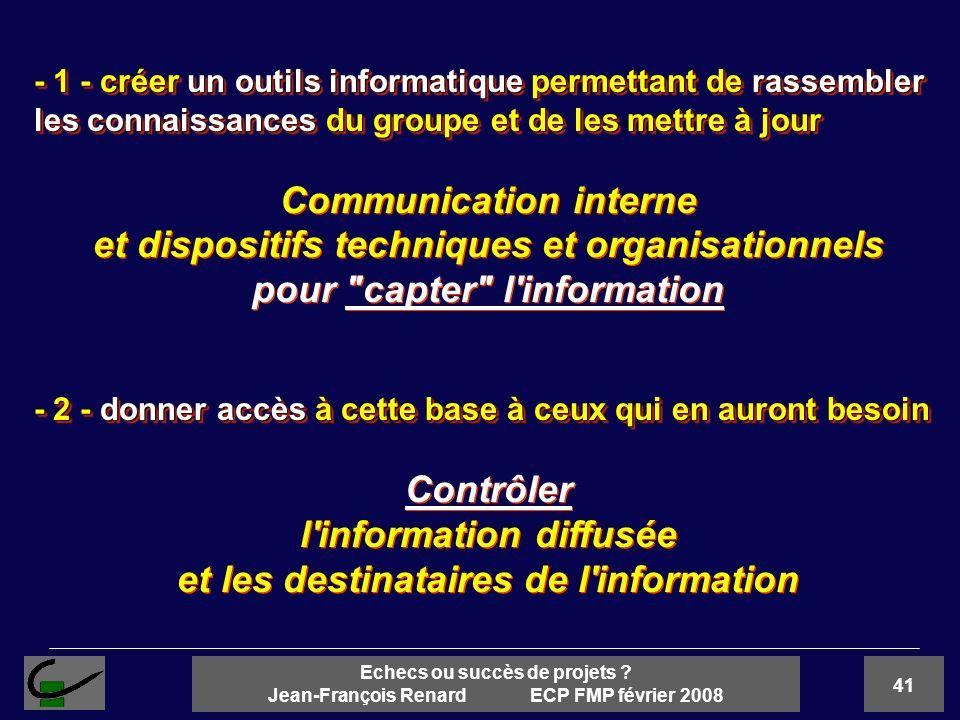 Communication interne et dispositifs techniques et organisationnels