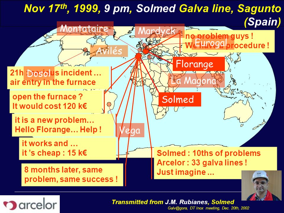 Nov 17th, 1999, 9 pm, Solmed Galva line, Sagunto (Spain)