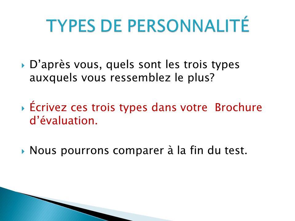 TYPES DE PERSONNALITÉ D'après vous, quels sont les trois types auxquels vous ressemblez le plus