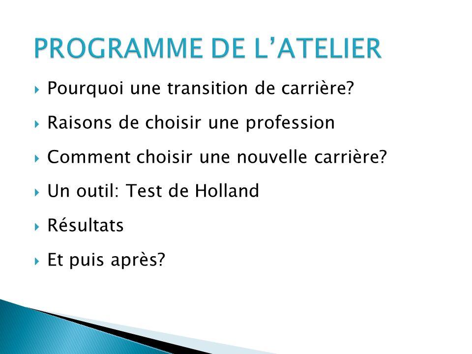 PROGRAMME DE L'ATELIER