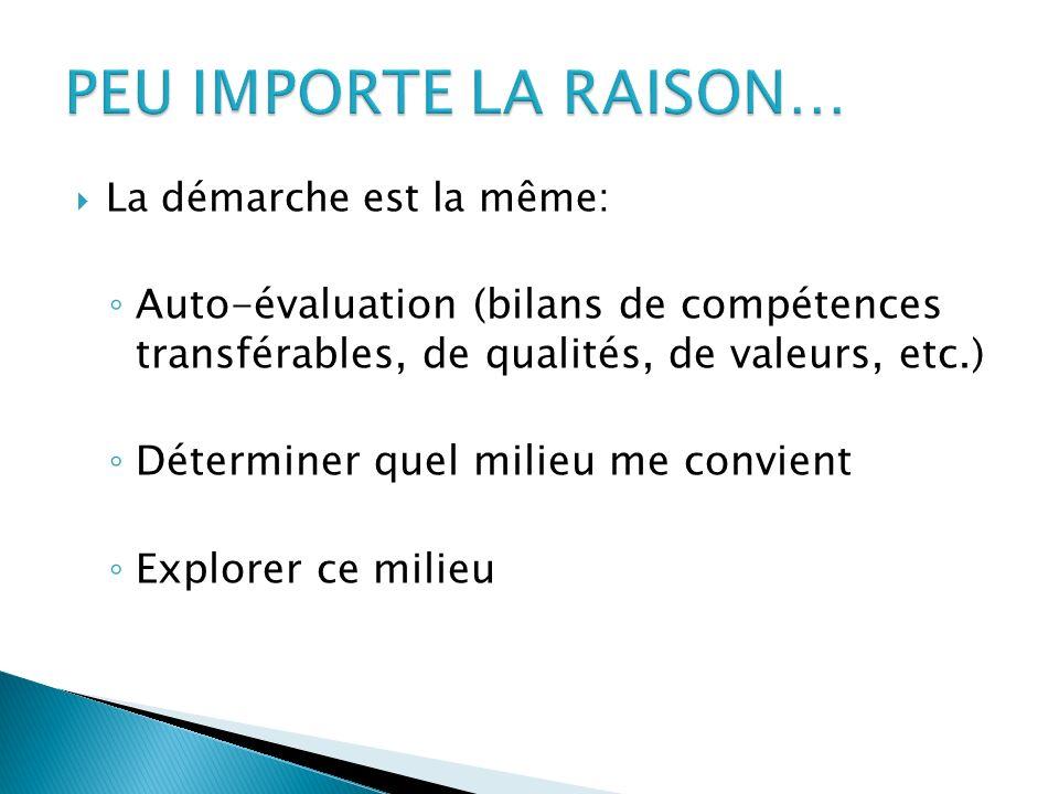 PEU IMPORTE LA RAISON… La démarche est la même: Auto-évaluation (bilans de compétences transférables, de qualités, de valeurs, etc.)