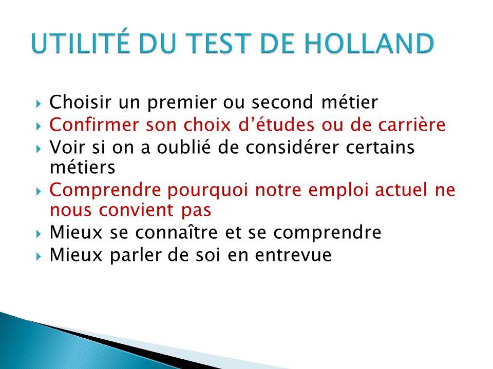 UTILITÉ DU TEST DE HOLLAND