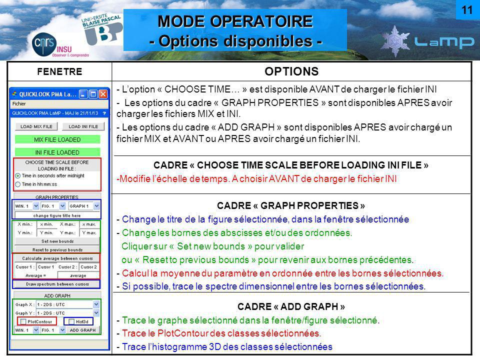 MODE OPERATOIRE - Options disponibles -