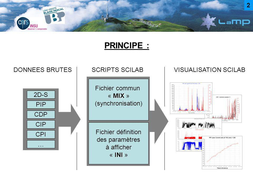 PRINCIPE : 2 DONNEES BRUTES SCRIPTS SCILAB VISUALISATION SCILAB