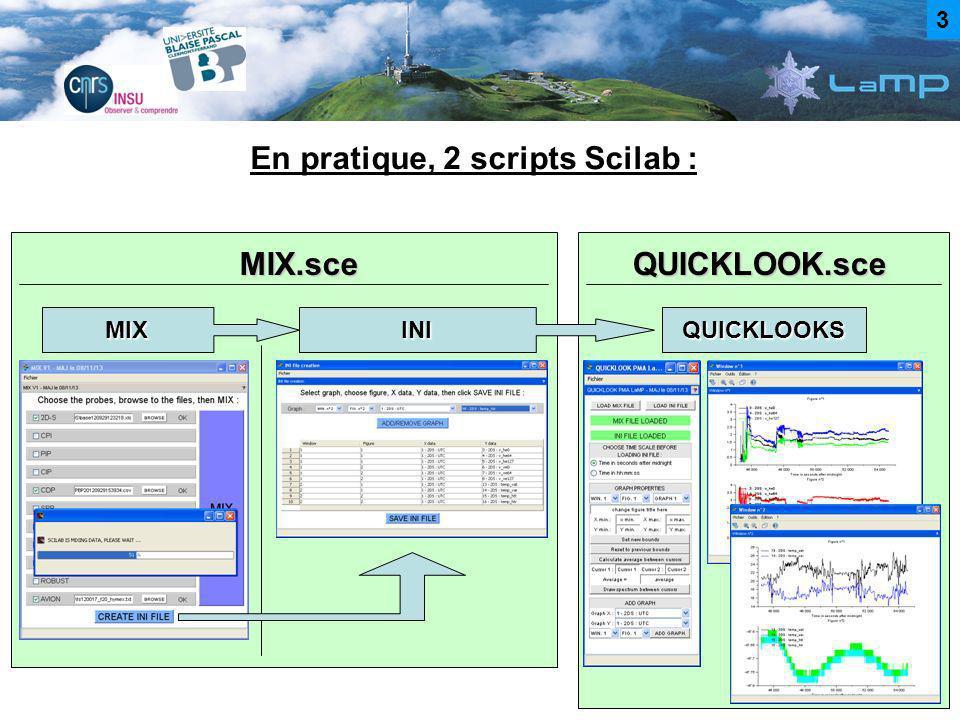 En pratique, 2 scripts Scilab :