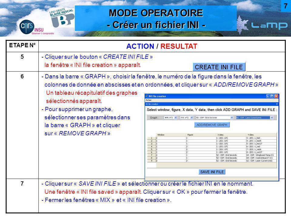 MODE OPERATOIRE - Créer un fichier INI -