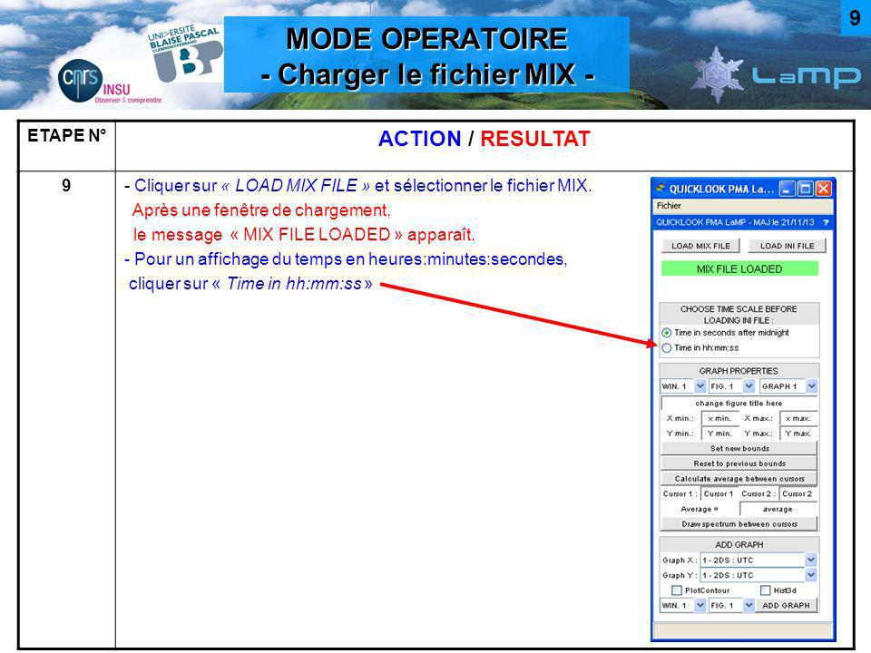 MODE OPERATOIRE - Charger le fichier MIX -