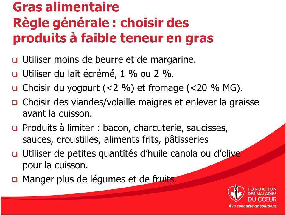 Gras alimentaire Règle générale : choisir des produits à faible teneur en gras