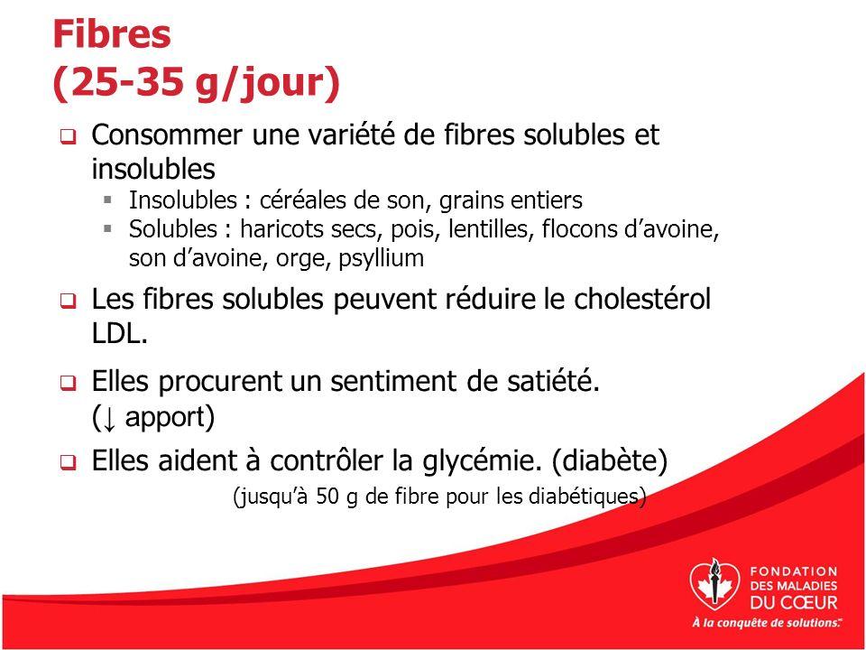 Fibres (25-35 g/jour) Consommer une variété de fibres solubles et insolubles. Insolubles : céréales de son, grains entiers.