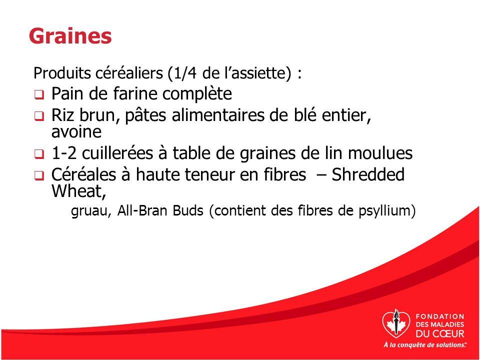 Graines Pain de farine complète