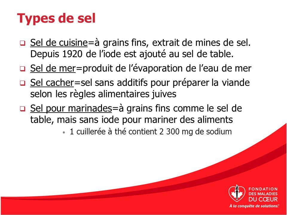 Types de sel Sel de cuisine=à grains fins, extrait de mines de sel. Depuis 1920 de l'iode est ajouté au sel de table.