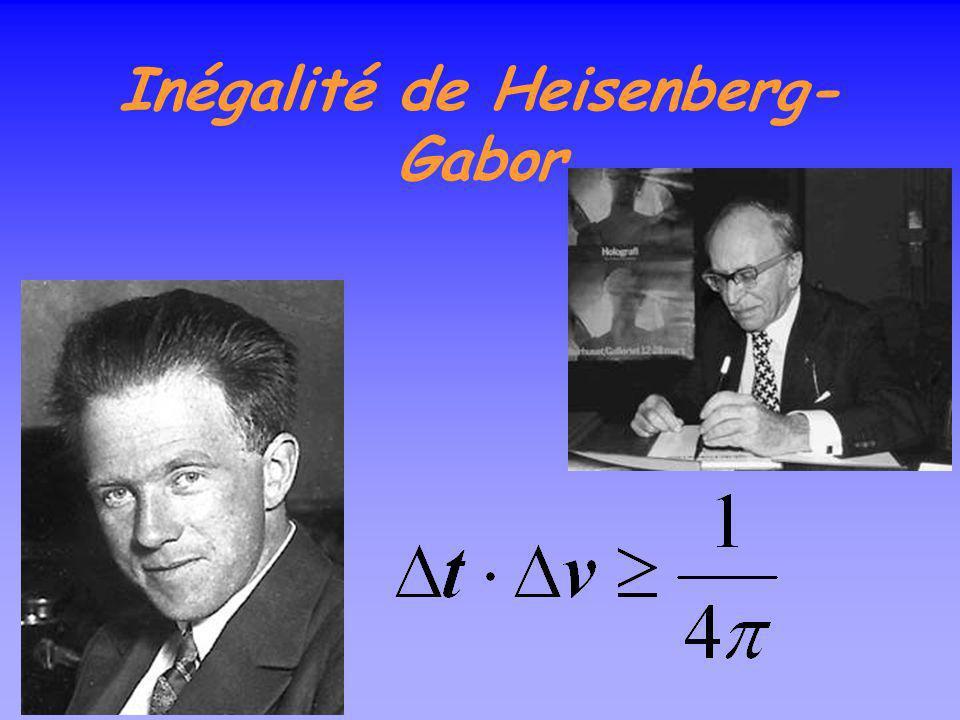Inégalité de Heisenberg-Gabor