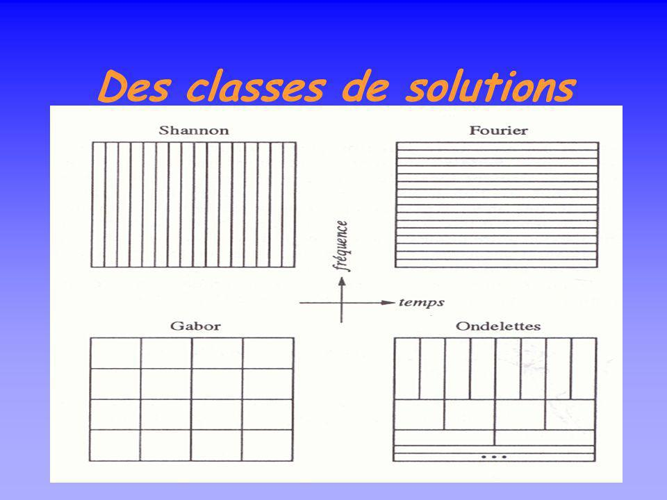 Des classes de solutions