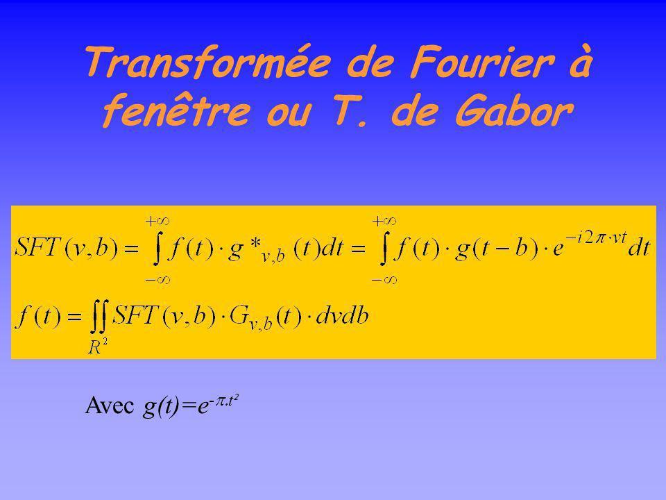 Transformée de Fourier à fenêtre ou T. de Gabor