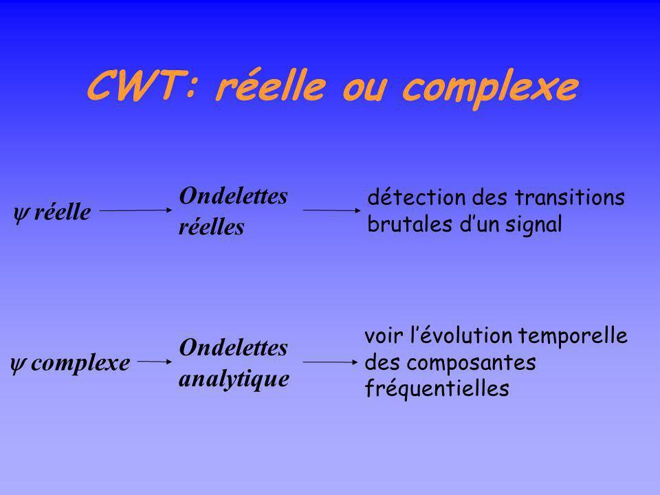CWT: réelle ou complexe