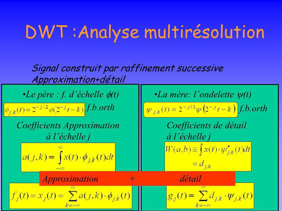DWT :Analyse multirésolution