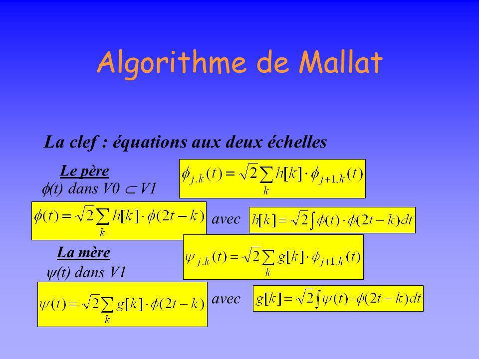 Algorithme de Mallat La clef : équations aux deux échelles Le père