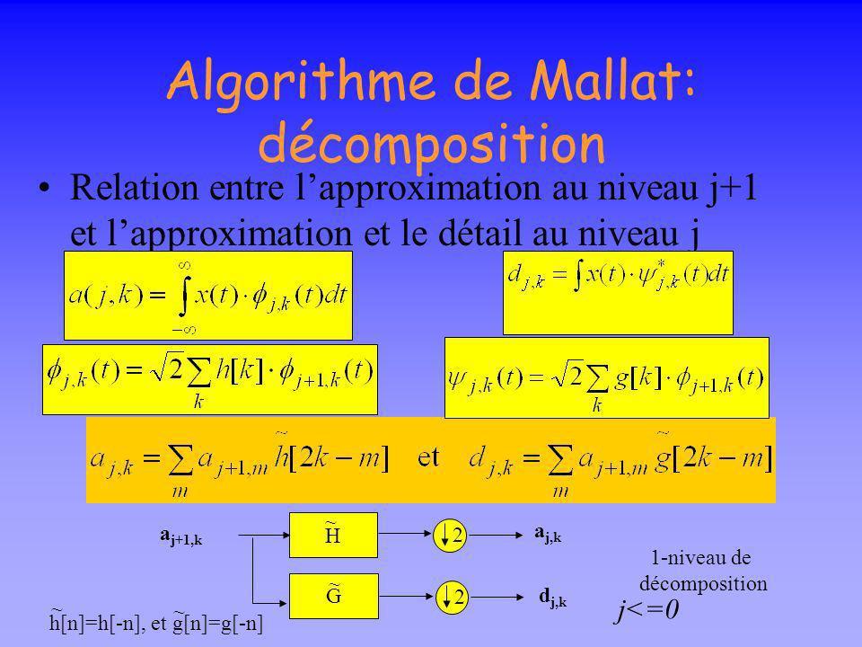 Algorithme de Mallat: décomposition