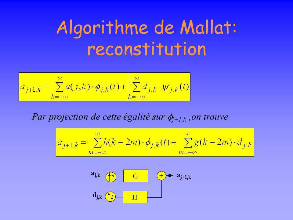 Algorithme de Mallat: reconstitution