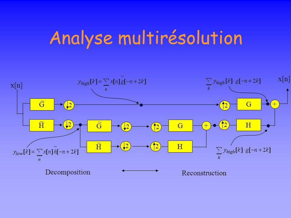 Analyse multirésolution