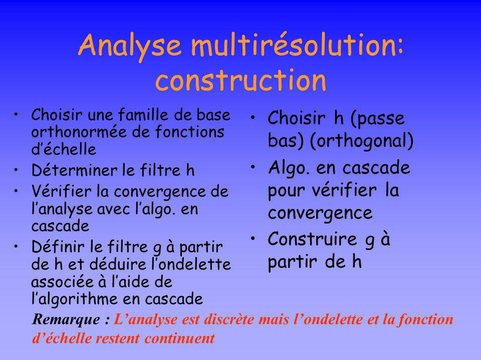 Analyse multirésolution: construction