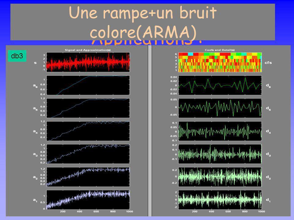 Une rampe+un bruit colore(ARMA)