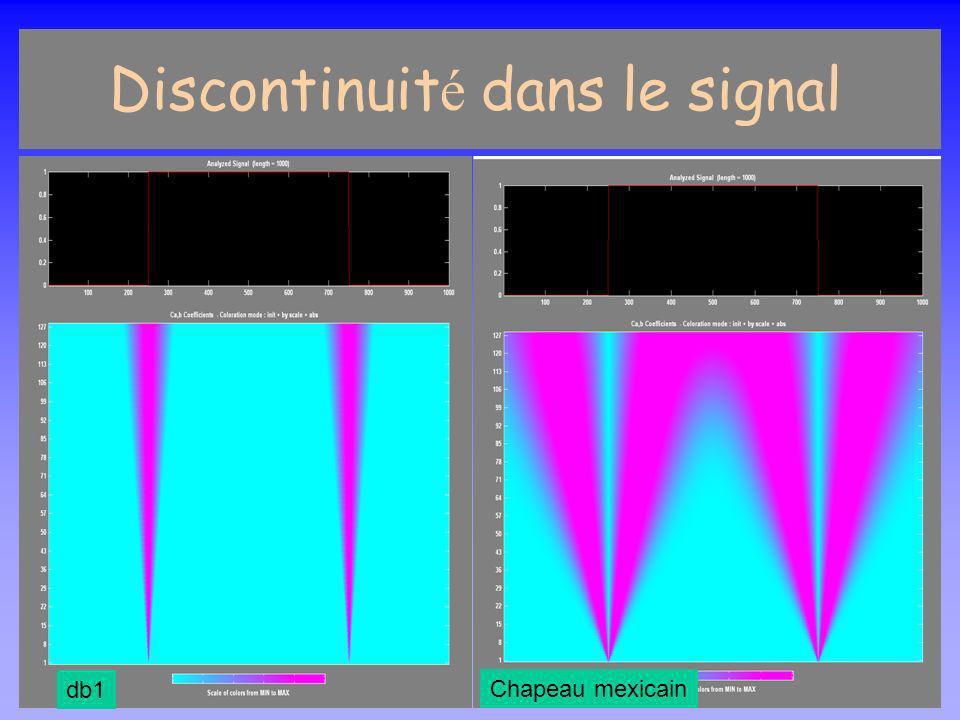Discontinuité dans le signal