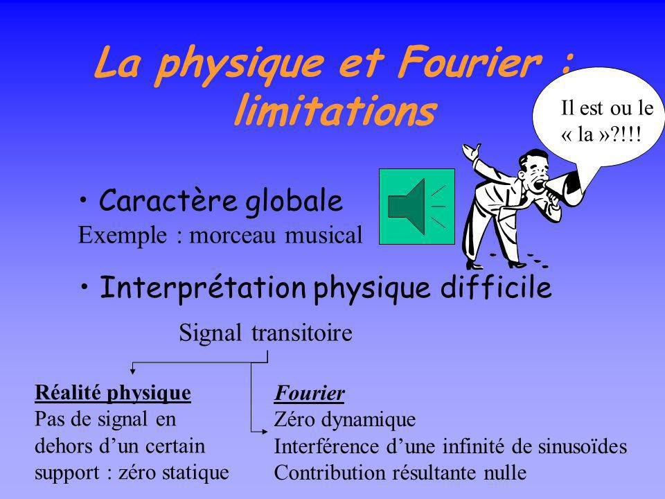 La physique et Fourier : limitations