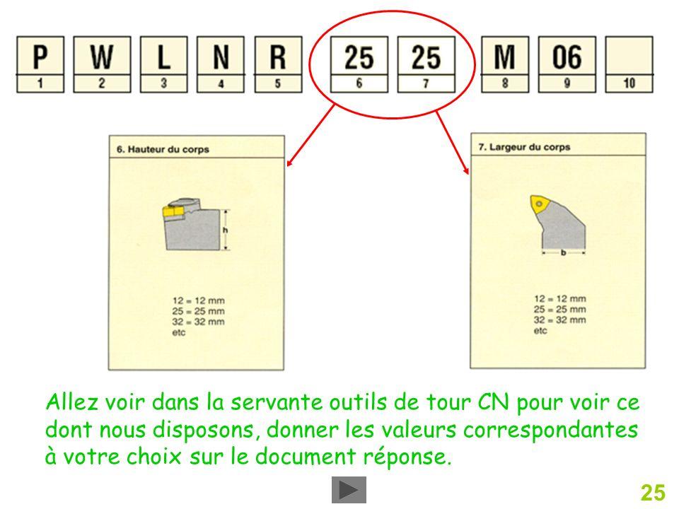 Allez voir dans la servante outils de tour CN pour voir ce dont nous disposons, donner les valeurs correspondantes à votre choix sur le document réponse.